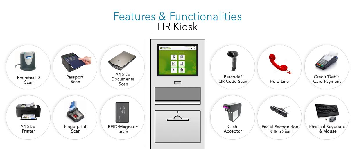 HR-Kiosk-Hardware