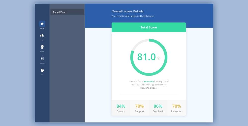 Customer Effort Score Survey (CES Score)